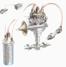 how the ignition system works how a car works how the ignition system works