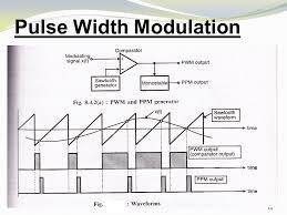 pulse generator block diagram the wiring diagram pulse width modulation block diagram vidim wiring diagram block diagram