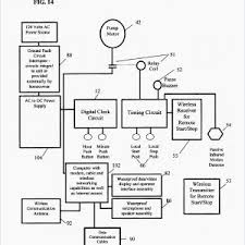 franklin electric control box wiring diagram submersible pump wiring Water Well Pump Wiring Diagram wiring diagram franklin electric control box new franklin electric water well pump wiring diagram wiring diagram