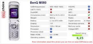 BenQ M580 :: GSMchoice.com