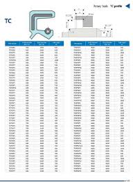 Seal Size Chart Propane Line Sizing Online Charts Collection