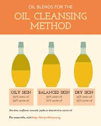 ocm oil cleansing method oil blends