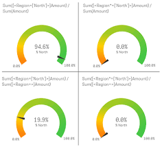 Qlik Sense Tutorial App Using Star Equals In Set Analysis