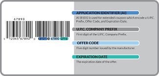 Coupon Format Coupon Formats Bar Code Graphics 11