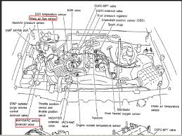 nissan truck engine diagram wiring diagrams online