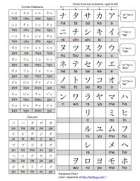 Katakana Chart Full Katakana Chart Lingualism