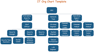Team Chart Template It Org Chart Templates Essential Parts To Check Org Charting