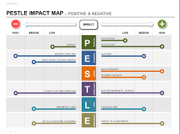 Pest Analysis Template Pestle Product Strategy Ppt Impact Roadmap Plan