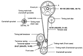solved timing marks for 1 5 hyundai engine fixya a826891 jpg