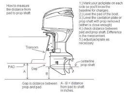 frequently asked questions and answers about boat propellers diagram showing how to measure distance from padto prop shaft