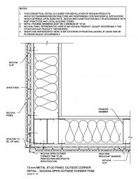 How To Frame An Outside Corner With Metal Studs basement wall studs