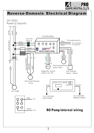 fire alarm wiring diagram flame detector wiring diagram ~ odicis fire alarm wiring diagram pdf at Industrial Fire Alarm Wiring