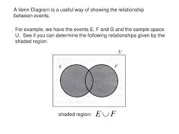 Venn Diagram Shading Generator Venn Diagram Shading Examples Zaloy Carpentersdaughter Co