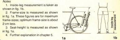 Mountain Bike Wheel Size Chart Bike 101 How To Find The Right Size Bike Simply Bike