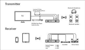 nolan trx hd bluetooth wireless home hd stereo music amazon in nolan trx hd bluetooth wireless home hd stereo music amazon in electronics