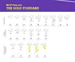 Mcat Amino Acid Chart 38 Organized Amino Acid Chart Letters