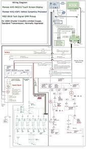 wiring diagram pioneer avh 270bt wiring solutions Pioneer AVH P6500 pioneer avh wiring diagram complete diagrams