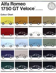 1972 Alfa Romeo Color Chart Discussion Forum Page 4