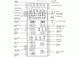 1999 ford ranger wiring diagram & panel wiring diagram moreover 1992 ford ranger fuse box location at 1992 Ford Ranger Fuse Box Diagram