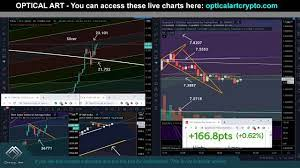 Learn about btc value, bitcoin cryptocurrency, crypto trading, and more. Nyse Bitcoin Live Stream Crash Or Pump No Bull Run Btc Price Target Bitcoin Live Bull Run Entrepreneurial Opportunities