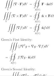 Symbols Surface Integral Tex Latex Stack Exchange