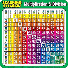Scholastic Tf7006 Multiplication Division Learning Stickers