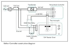 simple refrigerator wiring diagram magic chef refrigerator wiring simple refrigerator wiring diagram magic chef refrigerator wiring diagram magic chef stove wiring diagram schematics wiring diagrams and oven wiring kitchen