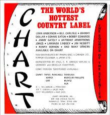Chart Records Chart Records Appreciation Site