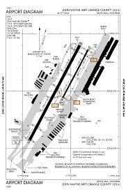 Mmmx Airport Charts File Airport Diagram John Wayne Airport Orange County