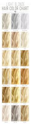 Paul Mitchell Pm Shines Color Chart Elegant Blonde Hair