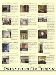 Richmond International Appointed To Create Interior Design Interior Photo  Principles Of Interior Design Interior Design .