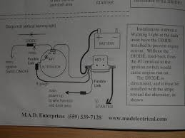 wiring diagram for amp gauge the wiring diagram gm amp gauge wiring diagram nilza wiring diagram