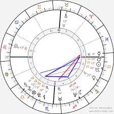 Justin Timberlake Birth Chart Horoscope Date Of Birth Astro