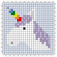 Unicorn C2c Chart Free The Crafty Co