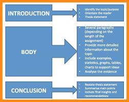 sample of an academic essay dtn info 10 sample of an academic essay
