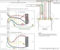 headlight dimmer switch wiring diagram chunyan me headlight switch wiring diagram headlight dimmer switch wiring diagram katherinemarie me best of