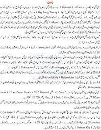 find urdu essays urdu mazameen on different topics bihar urdu youth forum