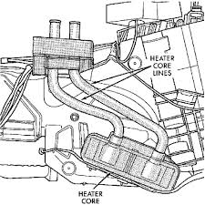 Gm heater cores