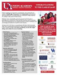 2018 graduation fact sheet