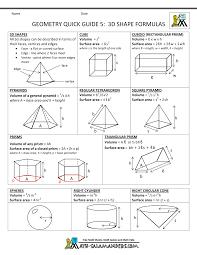 cheat sheet 5 shape formulas 3d b w