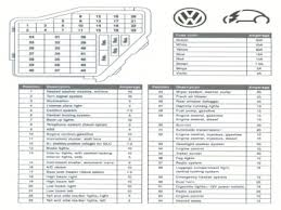 fuse diagram for vw jetta fuse box diagram for  2013 vw jetta tdi fuse diagram together vw jetta fuse box diagram