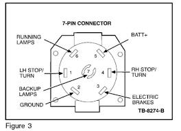 7 pin trailer wiring troubleshooting 4 diagram ground wire problems 4 pin trailer plug wiring diagram 7 pin trailer wiring troubleshooting 4 pin trailer wiring diagram trailer ground wire problems 7 pin