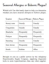 Bubonic Plague Chart Quotes About Bubonic Plague 25 Quotes