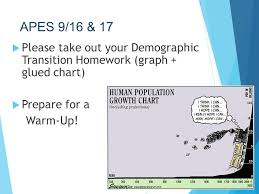 1 apes 9 16 17 please take out your demographic transition homework graph glued chart prepare for a warm up