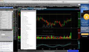 Freestockcharts Com Stock Charting Software Review Report