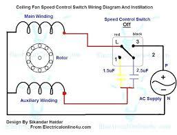 fan motor capacitor wiring diagram wiring diagram data schema Tesla AC Motor at Single Phase Motor Capacitor Start Capacitor Run Wiring Diagram