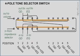 12 pin caravan plug wiring diagram wiring diagrams 5 prong ignition switch wiring diagram lovely 5 prong trailer wiring wiring diagram for a
