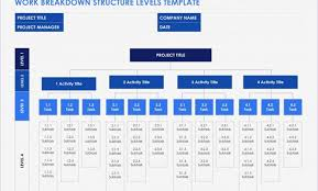 Product Comparison Template Excel Product Comparison Chart Template Awesome Product Comparison