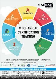 Graphic Design Training In Chennai Top Graphic Training Institutes In Ekkaduthangal Best
