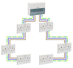 david savery electrical services ltd sockets rings n' radials radial circuit wiki at Radial Circuit Wiring Diagram